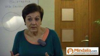Respiración holotrópica por Mª Isabel Marquina